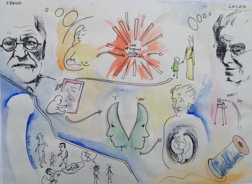 Illustrated lecture notes on Jacques ture of beinLacan and Language, Psychoanalysis and the struc