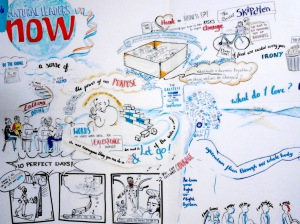 Example of graphic recording